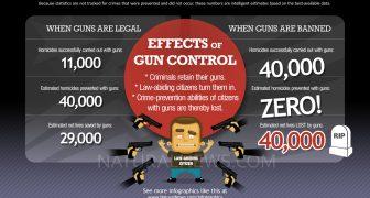 Gun Control: Net Lives Saved vs. Lost