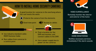 Preventing Home Invasions